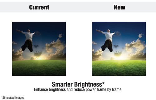 Texas Instruments Makes Mobile Device Projection Even Brighter With The Announcement of DLP®