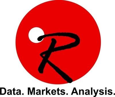 Occams Business Research Logo (PRNewsFoto/Occams Business Research)