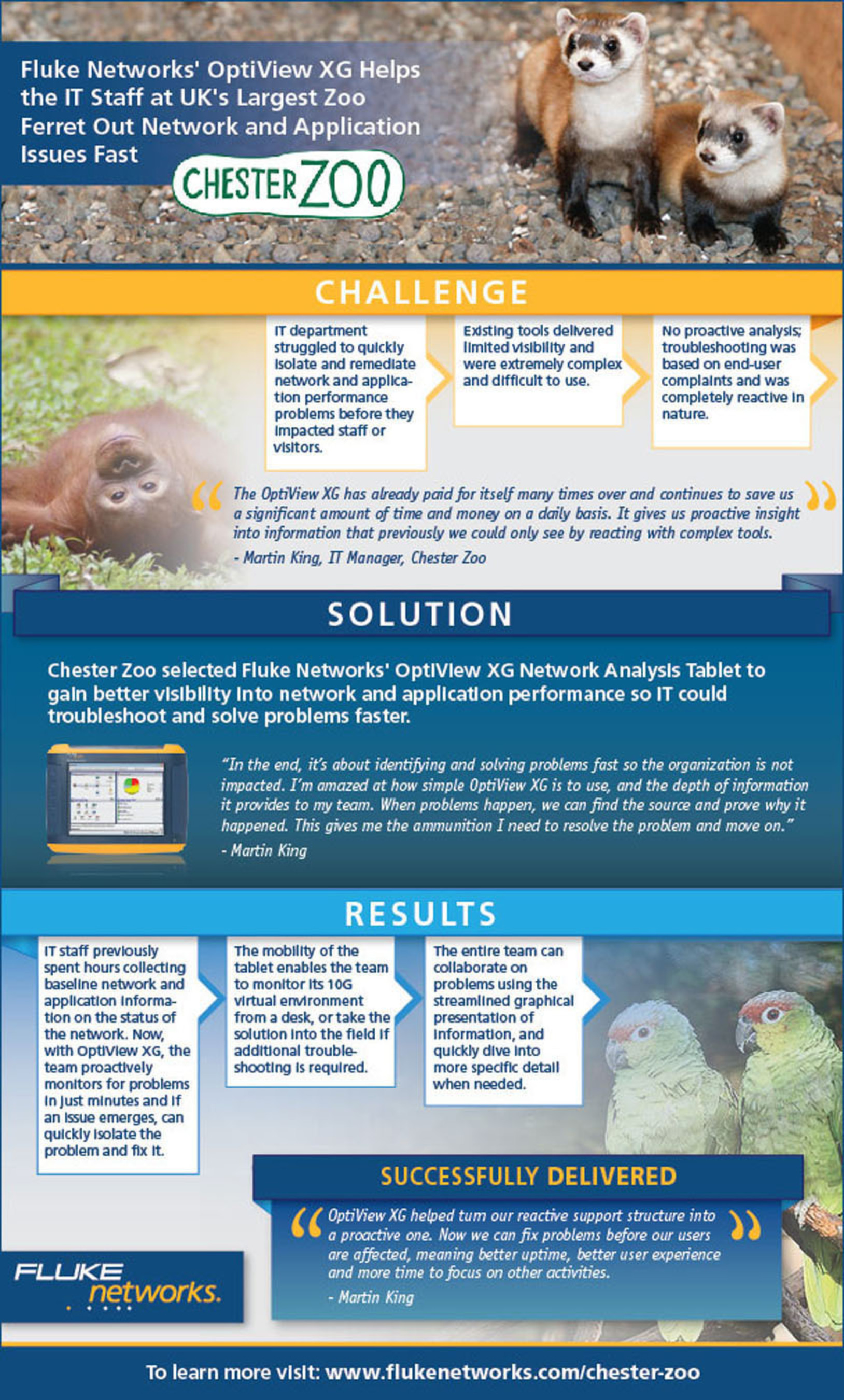 UK's Largest Zoo Chooses Fluke Networks' OptiView XG to Help Identify and Fix Network and Application ...