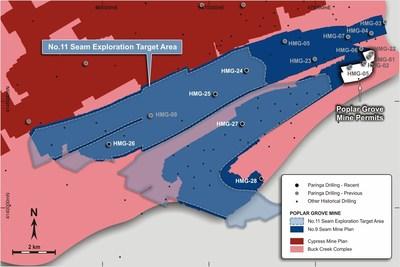 Figure 2: Poplar Grove No.9 Mine Plan and No.11 Exploration Target