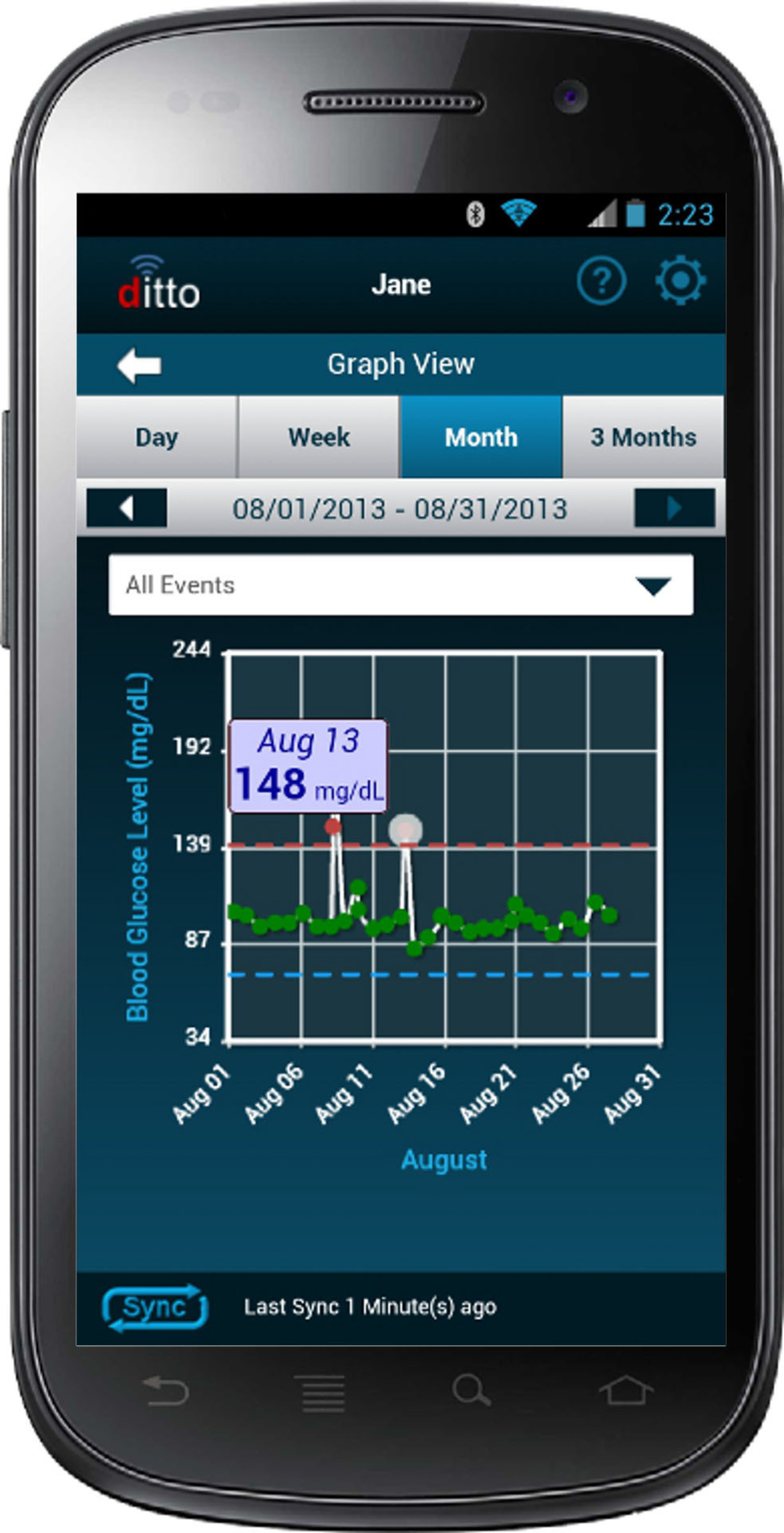 The ditto Glucose Data System from Biomedtrics. (PRNewsFoto/Biomedtrics, Inc.) (PRNewsFoto/BIOMEDTRICS, INC.)