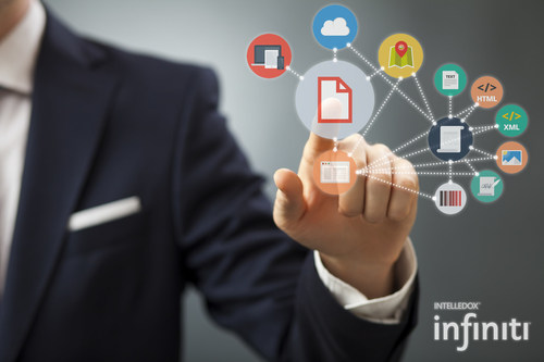 Intelledox Chosen to Support COPIC Insurance Deliver Superlative Customer Experience