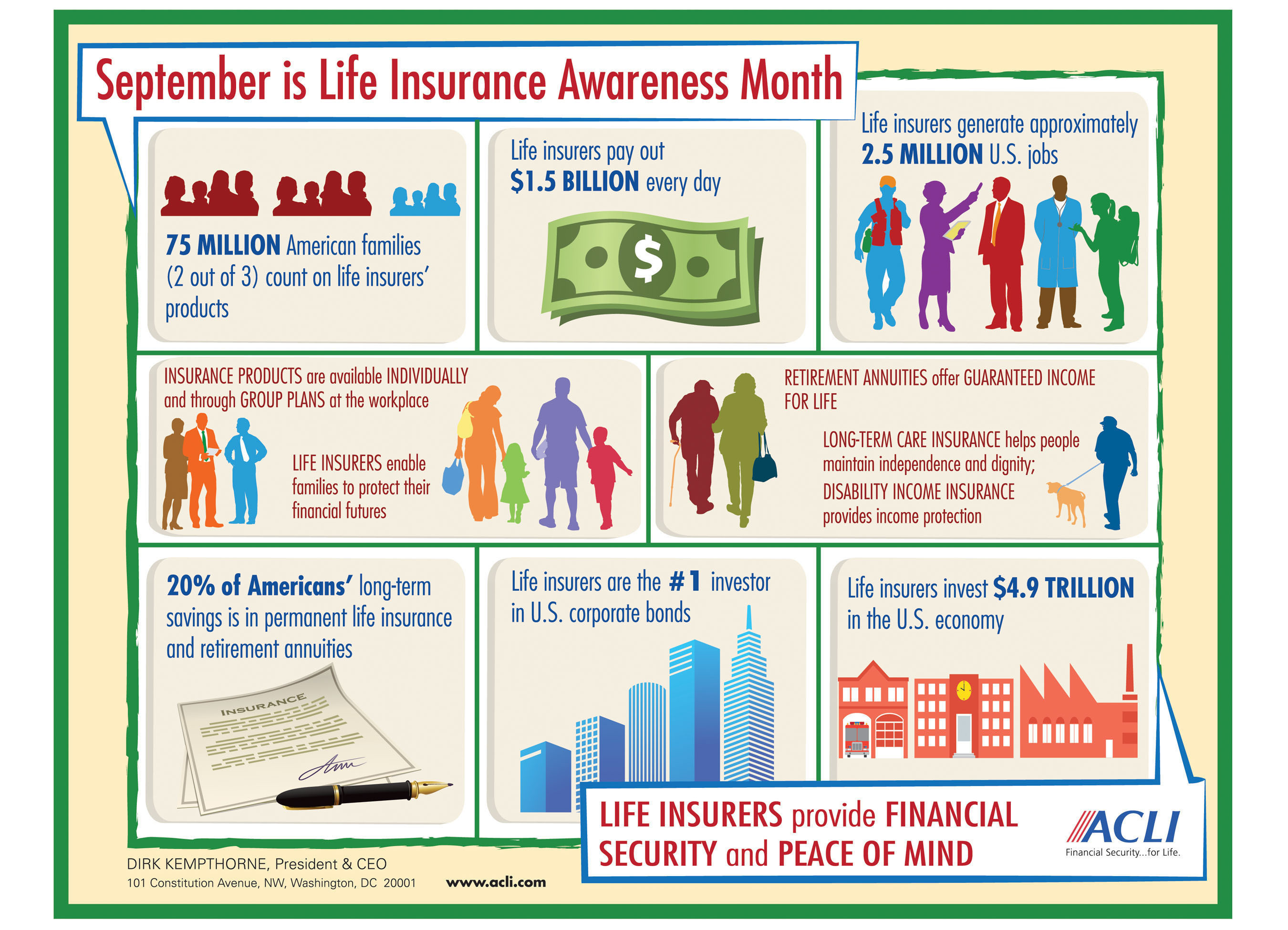 Life insurers play an invaluable role not only in the lives of 75 million American families, but in the nation's economy as well. Learn more at www.acli.com.  (PRNewsFoto/American Council of Life Insurers)