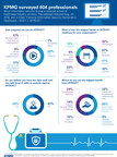 Two-thirds Of Business Associates Not Fully Prepared For HITRUST Healthcare Data Security Standard: KPMG Survey