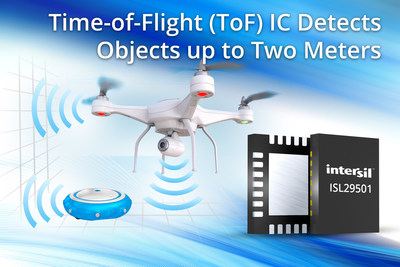 New ISL29501 time-of-flight signal processing IC detects objects up to two meters in dark and bright ambient light conditions.