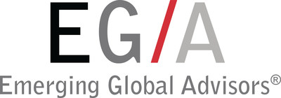 Emerging Global Advisors (EGA) is a leading provider of strategic beta portfolios in emerging markets and we employ a disciplined, rules-based investment process rooted in research and portfolio strategy. Our investment strategies, including our EGShares suite of ETFs, are designed to help investors generate alpha within their emerging and frontier market allocations. We offer core equity, thematic and equity income emerging and frontier market exposures.