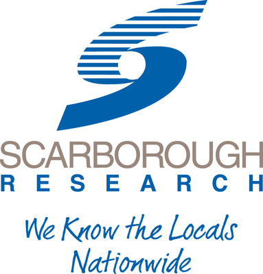 Scarborough Research Logo.  (PRNewsFoto/Scarborough Research)