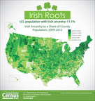 To commemorate Irish American History Month and St. Patrick's Day, the Census Bureau has compiled a list of statistics pertaining to U.S. residents who claimed Irish ancestry.
