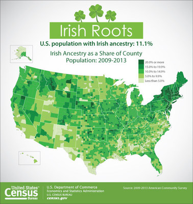 U S Census Bureau Irish American Heritage Month March