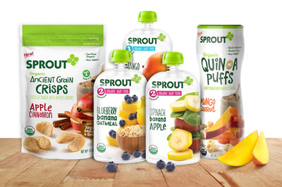 Sprout Adds Category-First Quinoa Puffs in 15-SKU Baby/Toddler Line Expansion