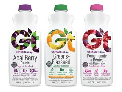 New superfood juice drinks from Genesis Today featuring up to 72% Less Sugar than the leading competition.