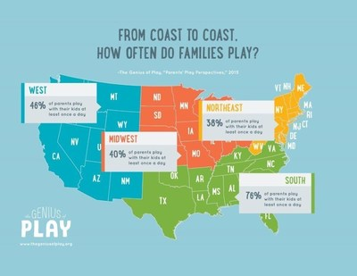 Parents In The South Play More With Their Kids, Survey Finds