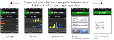 """Mobidia Announces New Release of Its Popular """"My Data Manager"""" Smartphone Application"""