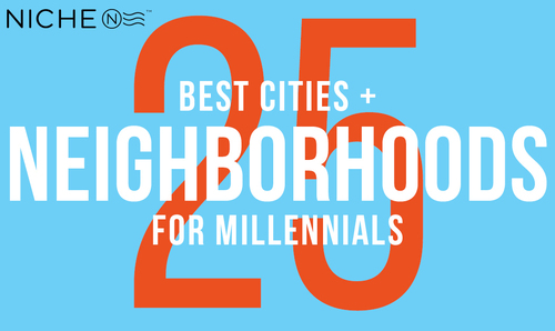 Niche Releases 25 Best Cities and Neighborhoods for Millennials (PRNewsFoto/Niche)