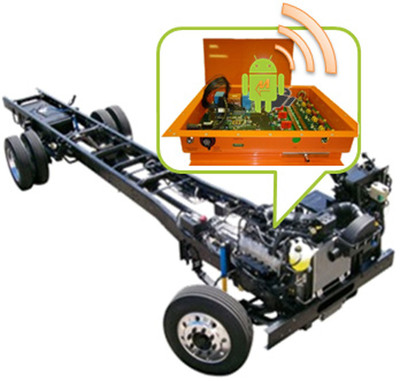 The Motiv electric powertrain control system (ePCS) transforms the conventional truck chassis into a 100-mile range electric truck with a real-time, diagnostics monitoring system and a lifetime cost 50% less than diesel. The interchangeability of the ePCS components allows traditional diesel truck builders to assemble new EV truck chassis on their existing assembly lines.  (PRNewsFoto/Motiv Power Systems)