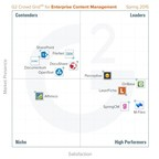 G2 Crowd publishes Spring 2015 rankings of the best enterprise content management platforms, based on user reviews