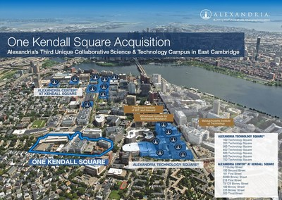 One Kendall Square Acquisition