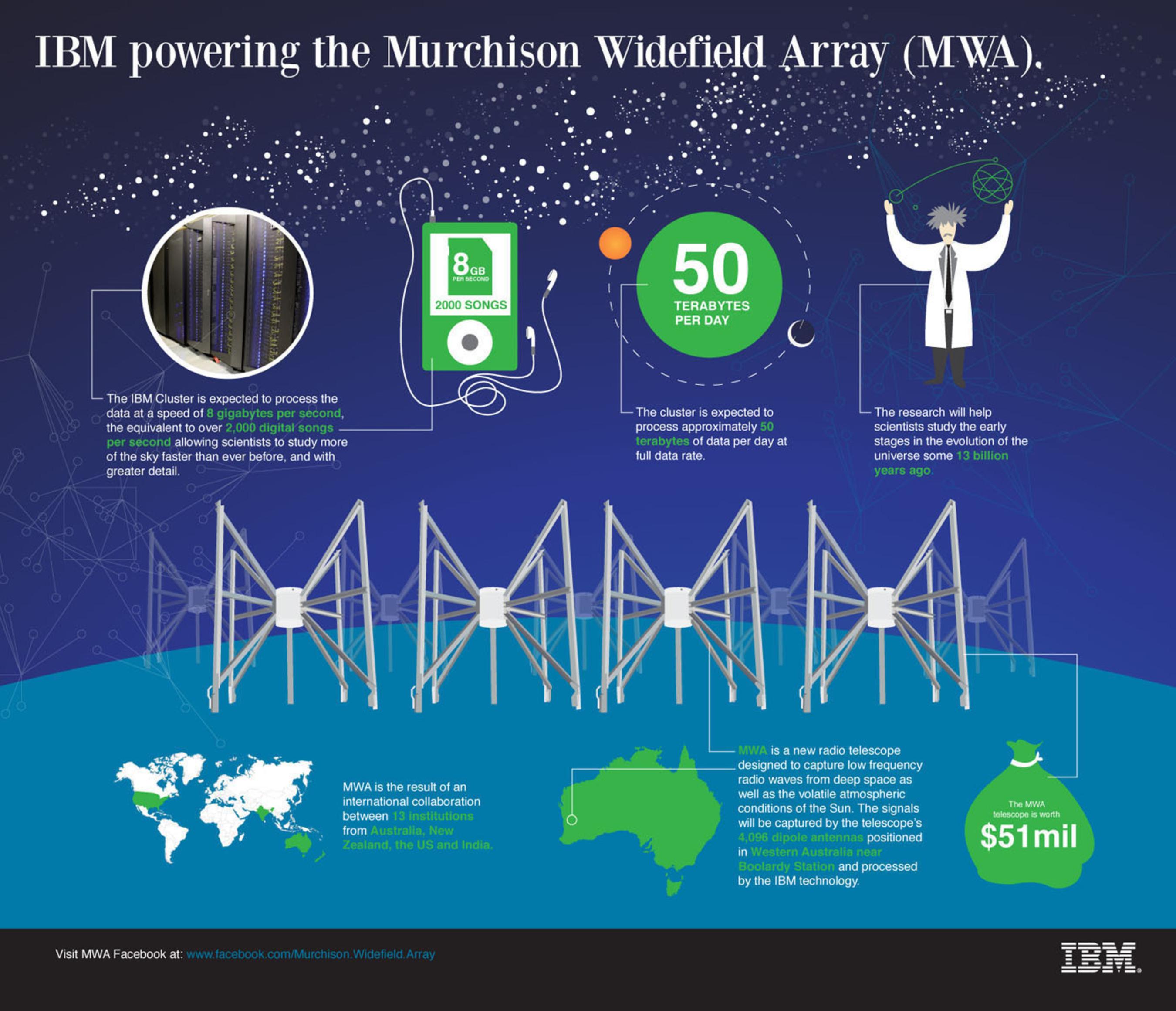 IBM Powering the Murchison Widefield Array.  (PRNewsFoto/IBM Corporation)
