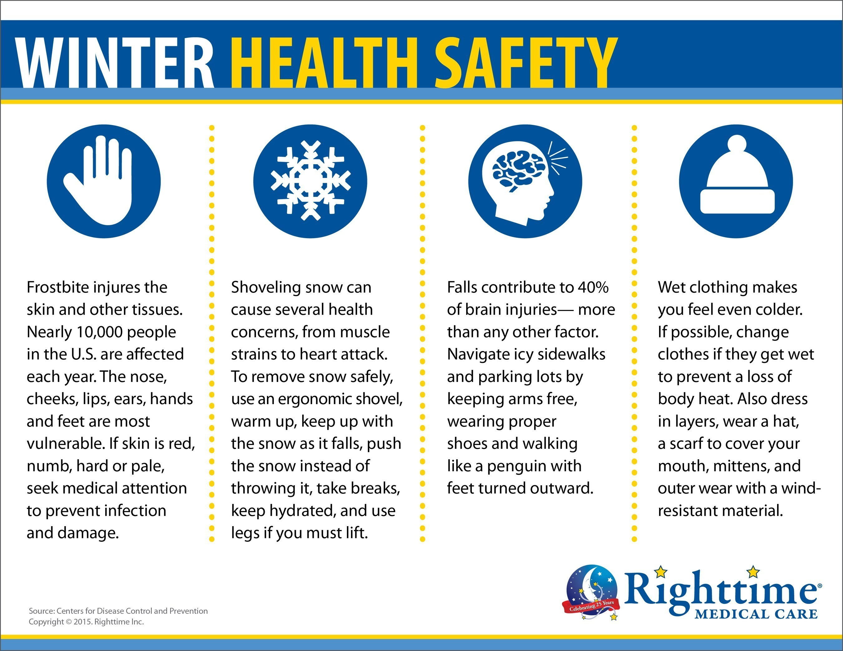 Righttime Medical Care Offers Winter Safety Tips