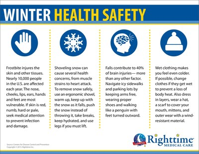 Righttime Medical Care, a leading urgent care provider, offers winter health tips to combat the unique challenges for staying warm and safe in freezing weather.