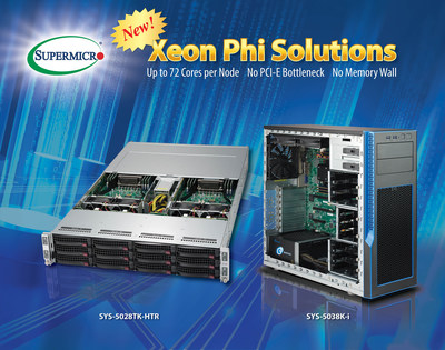 Supermicro's Intel Xeon Phi Processor-based 4-node 2U server and developer workstation with 100Gb/s OPA fabric support