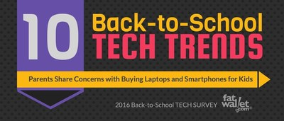 FatWallet.com releases additional survey results that reveal 10 Back to School Tech Trends