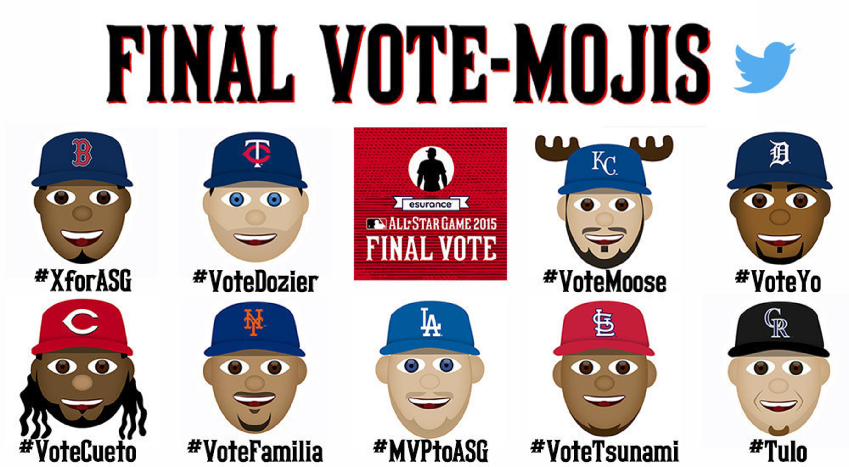 2015 Esurance MLB All-Star Game #FinalVote Enters Final Hours