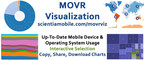 MOVR Visualization provides up-to-date mobile device usage trends