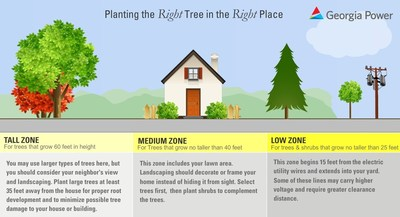 Georgia_Power_Fall_Planting_Guide