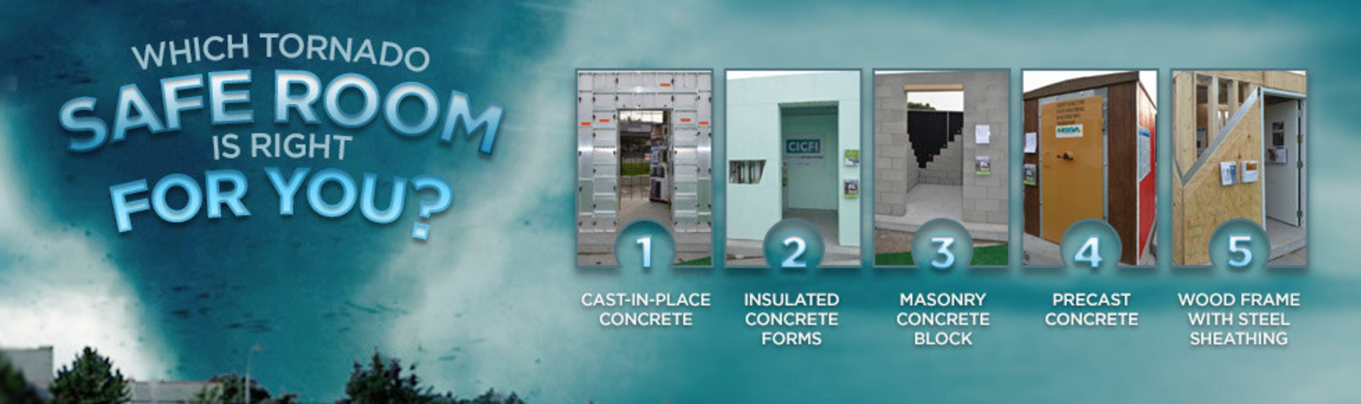Which Safe Room is Right for You?