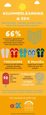 edX Summer Learning infographic