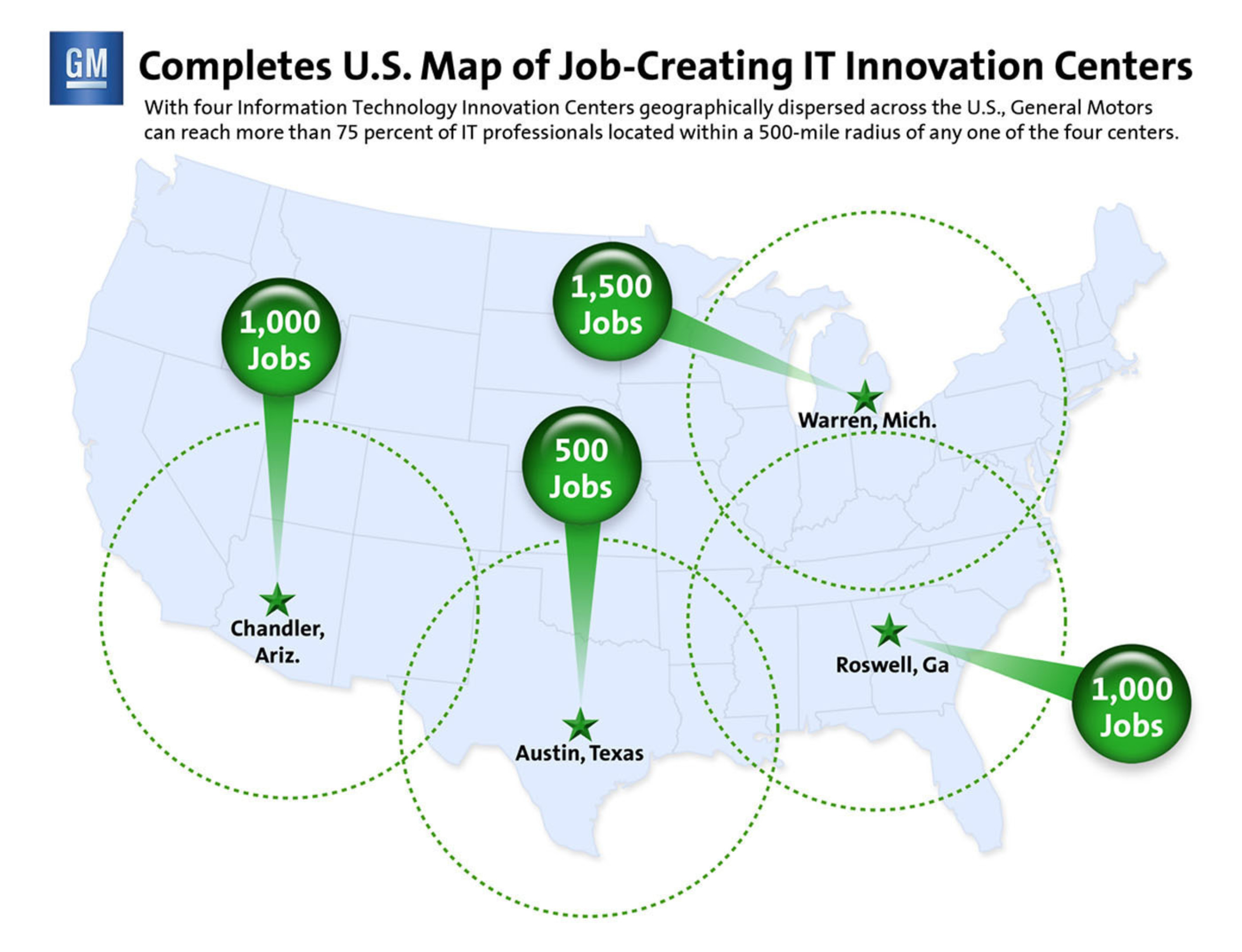 Completes U.S. Map of Job-Creating General Motors IT Innovation Centers.  (PRNewsFoto/General Motors)