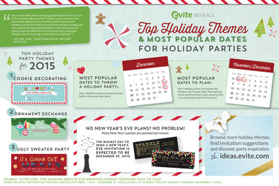 Evite Reveals Top 10 Holiday Party Themes for 2015; Most Popular Days to Plan/Throw a Holiday Party