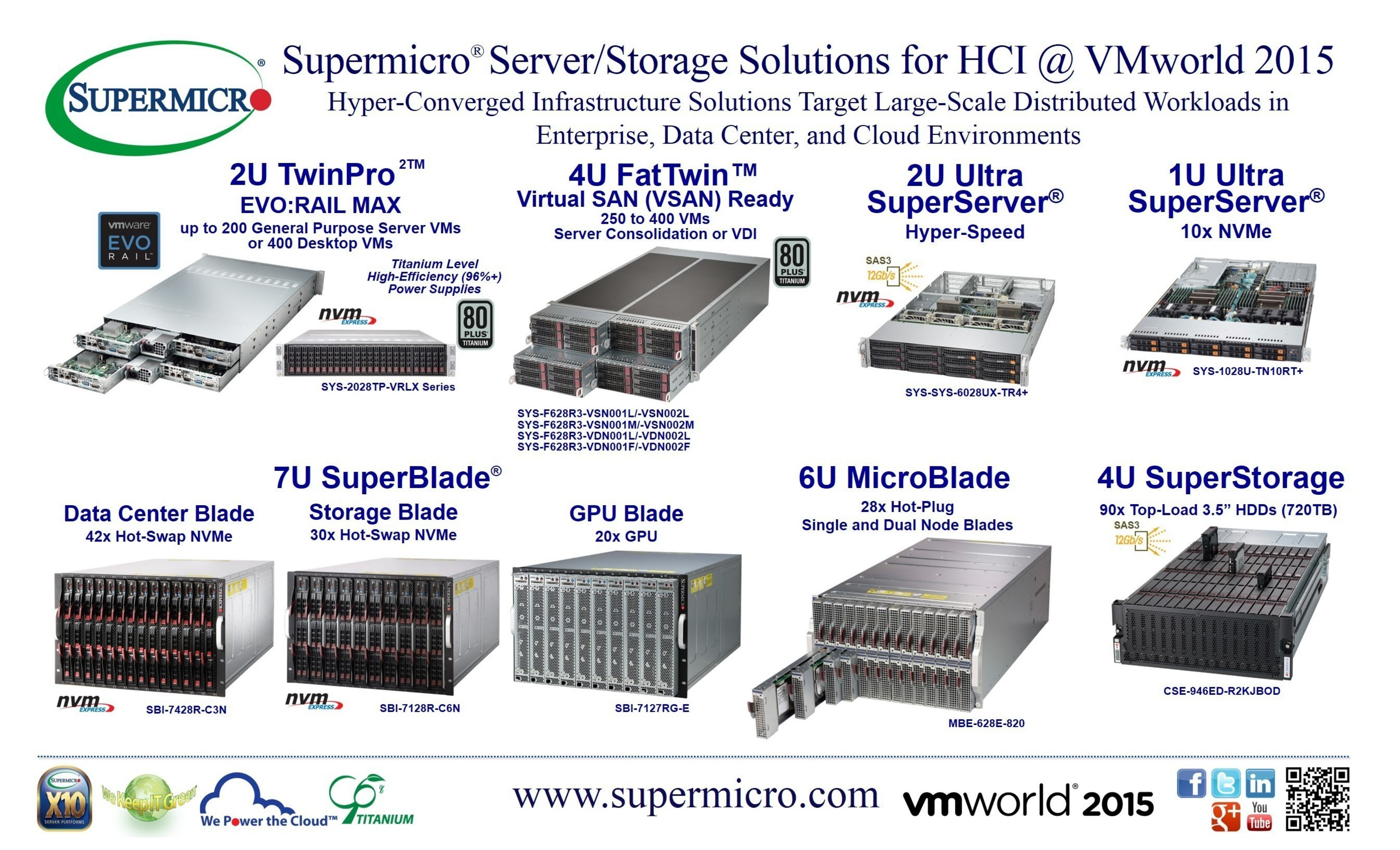 Supermicro® Exhibits All-NVMe Server and Storage Solutions