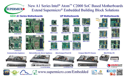 Supermicro(R) Intel Atom C2000 SoC Embedded Server Solutions @ Embedded World 2014.  (PRNewsFoto/Super Micro Computer, Inc.)
