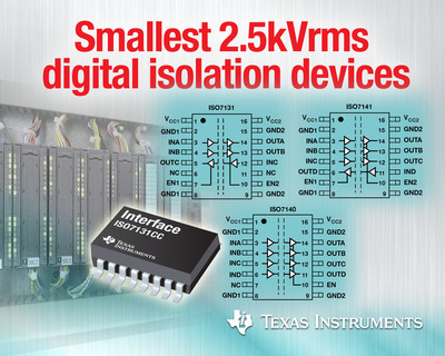 TI introduces smallest 2.5kVrms digital isolation devices for industrial applications.  (PRNewsFoto/Texas Instruments)