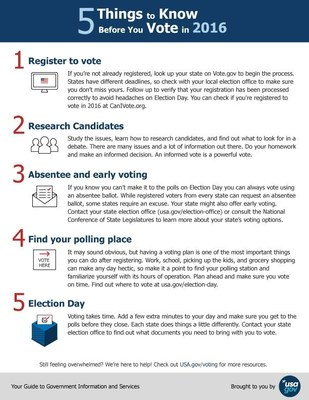 5 Things To Know Before Election Day Infographic