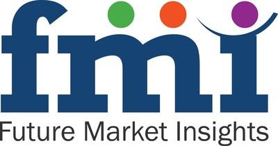 Future Market Insights (PRNewsFoto/Future Market Insights)