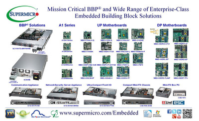 Supermicro® Mission Critical BBP® and  Enterprise-Class Embedded Solutions