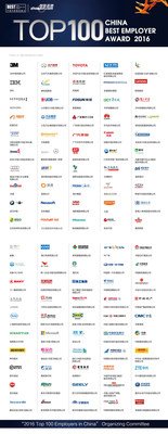 2016 Top 100 Employers in China