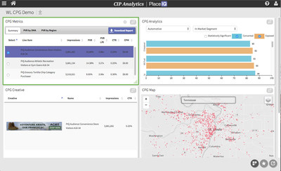 CIP Analytics by PlaceIQ