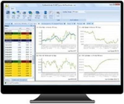 News driven trading strategies