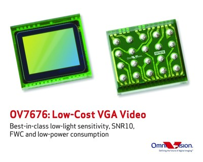 OV7676: Best-in-class low-light sensitivity, SNR10, FWC, and low-power consumption. (PRNewsFoto/OmniVision Technologies, Inc.)