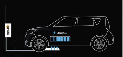 Hyundai-Kia America Technical Center, Inc. and Mojo Mobility, Inc. collaborate on wireless electric vehicle charging system