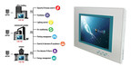 Arbor Solution LYNC-708 Touch Panel PC for Smart Building Management
