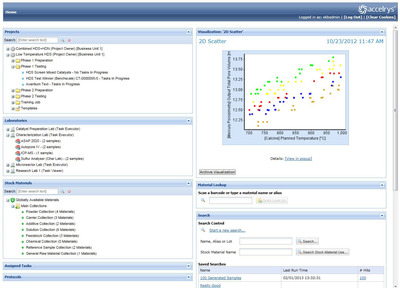 Accelrys EKB's homepage, providing a dashboard for the scientist's work.