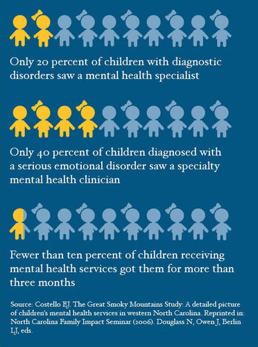 Despite positive trends, the availability of mental health services remains insufficient to help many children who need care. (PRNewsFoto/Center for Health and Health Care in Schools) (PRNewsFoto/CENTER FOR HEALTH AND HEALTH...)