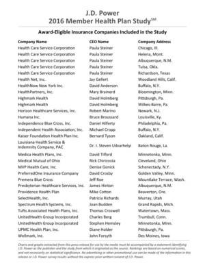 2016 Member Health Plan CEO List-B