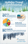 "Holiday Travel Confessional Infographic by Travelocity. Americans Reveal Their Own Holiday ""Travel Crimes."""