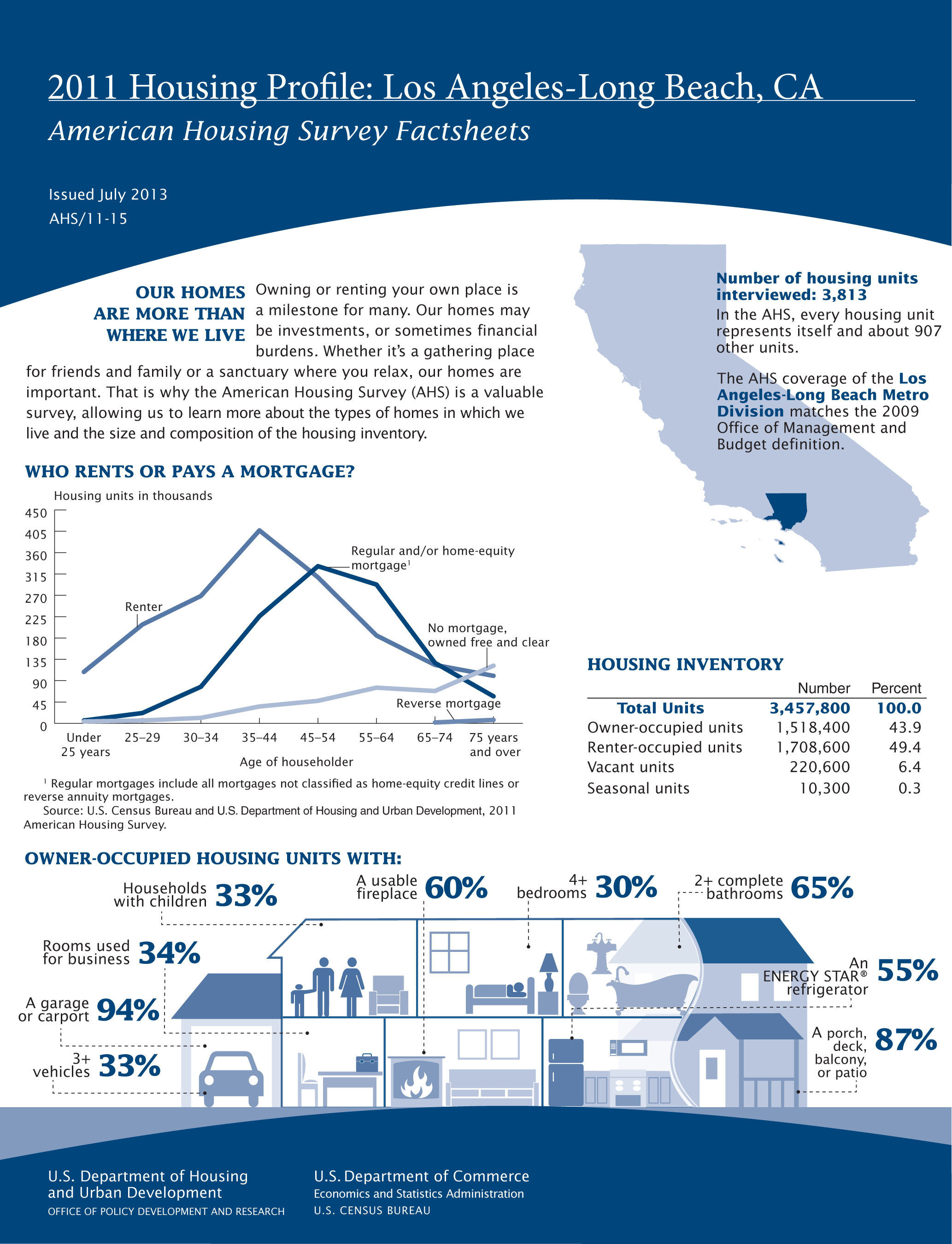 Homeowners in the Los Angeles-Long Beach, Calif., metro division paid a median of $210,000 for their homes, according to a 2011 American Housing Survey profile released today. The median purchase price of homes constructed in the past four years was higher at $365,000. Statistics come from the American Housing Survey, which is sponsored by the Department of Housing and Urban Development (HUD) and conducted by the U.S. Census Bureau. www.census.gov.  (PRNewsFoto/U.S. Census Bureau)